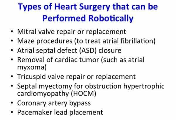 Types of Heart Surgery that can be Performed Robotically